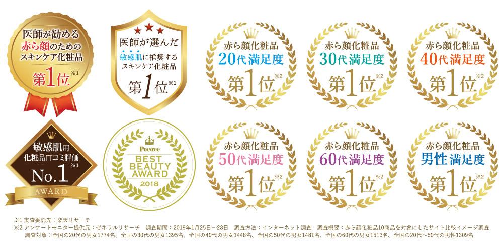 楽天ランキング10冠達成